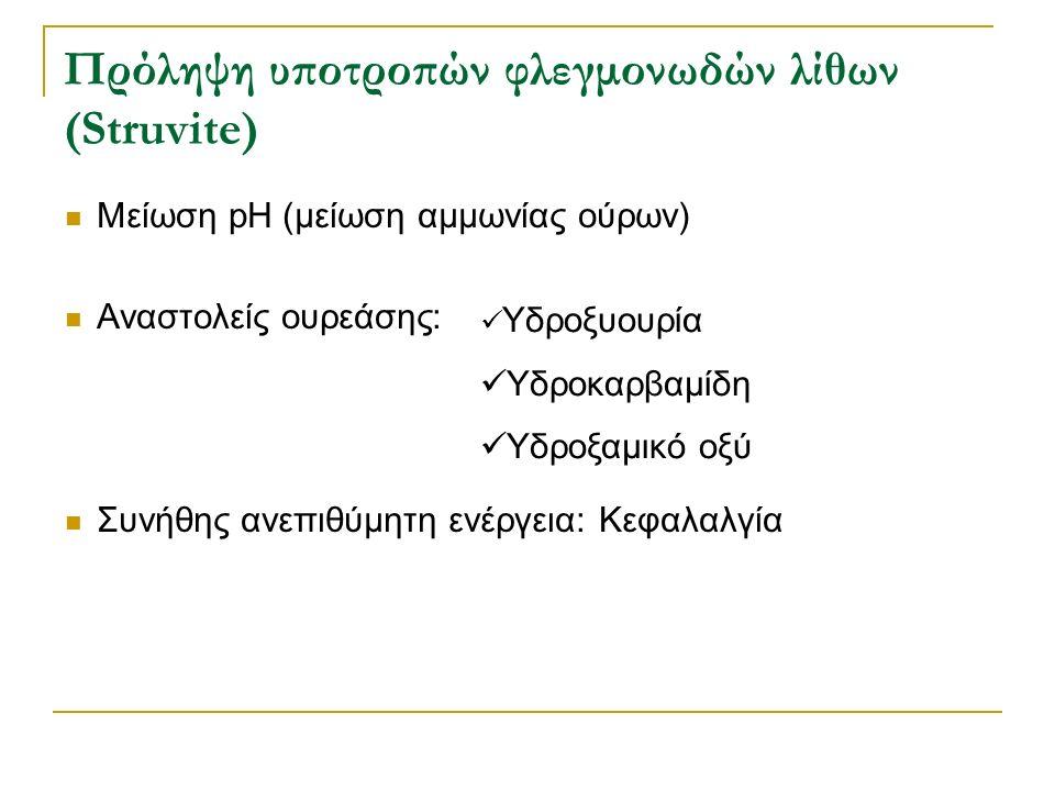 Πρόληψη υποτροπών φλεγμονωδών λίθων (Struvite)