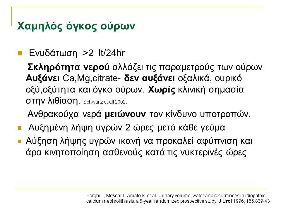 Ενυδάτωση >2 lt/24hr Χαμηλός όγκος ούρων