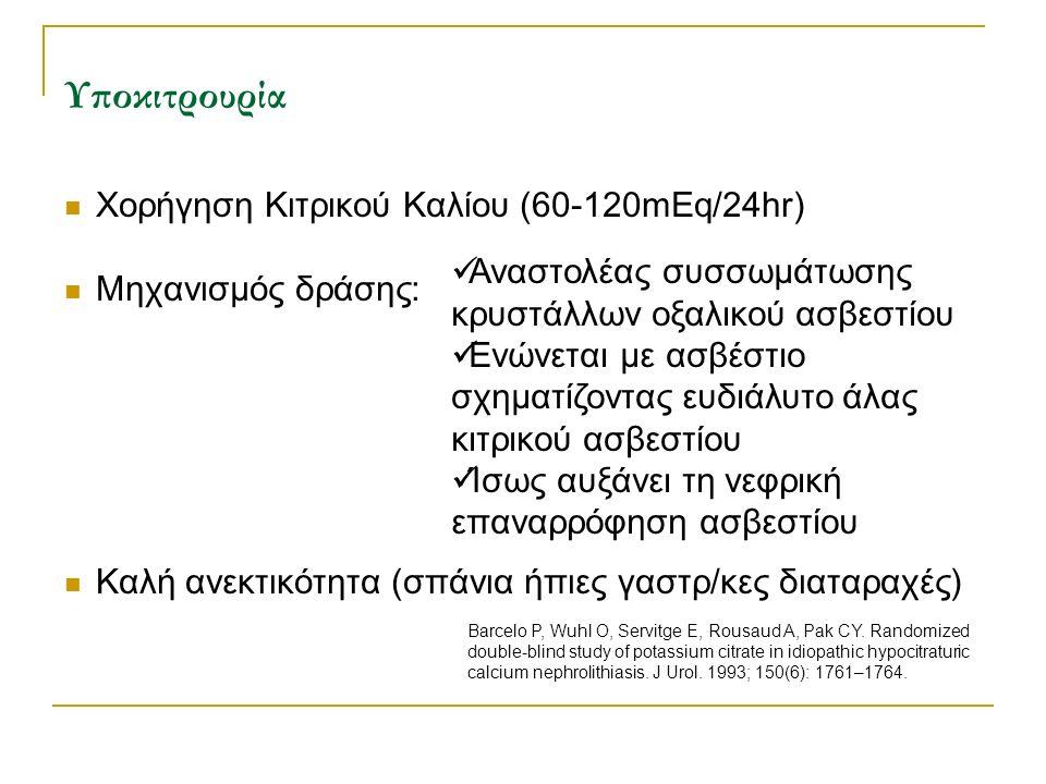 Υποκιτρουρία Χορήγηση Κιτρικού Καλίου (60-120mEq/24hr)