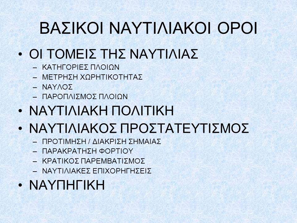 ΒΑΣΙΚΟΙ ΝΑΥΤΙΛΙΑΚΟΙ ΟΡΟΙ