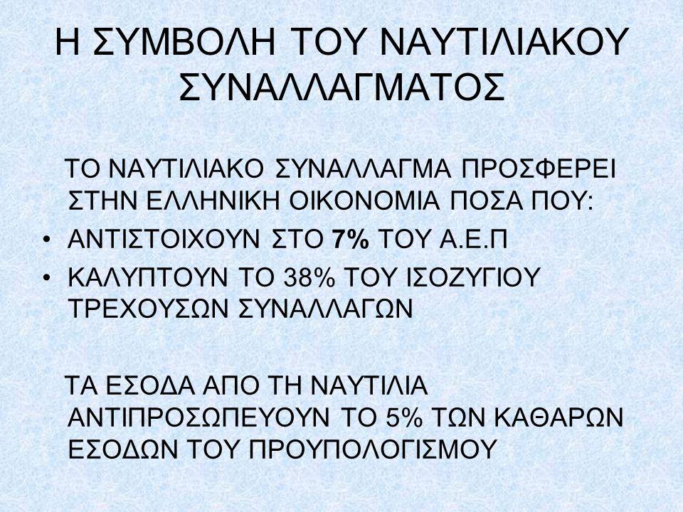 Η ΣΥΜΒΟΛΗ ΤΟΥ ΝΑΥΤΙΛΙΑΚΟΥ ΣΥΝΑΛΛΑΓΜΑΤΟΣ