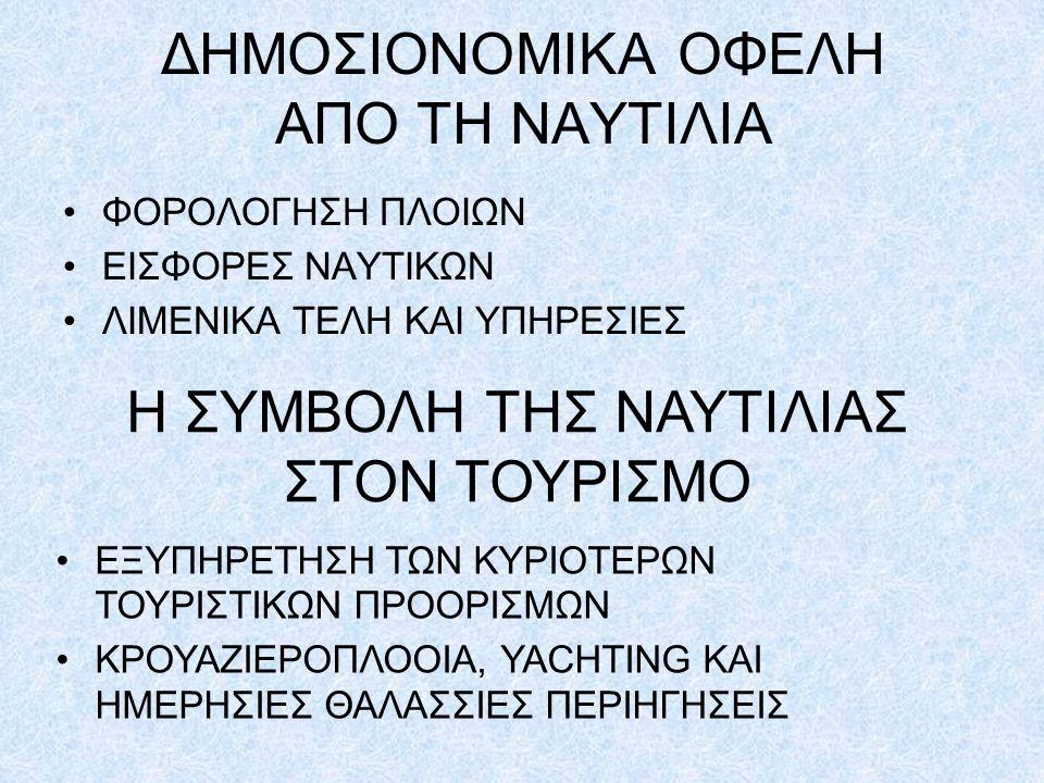 ΔΗΜΟΣΙΟΝΟΜΙΚΑ ΟΦΕΛΗ ΑΠΟ ΤΗ ΝΑΥΤΙΛΙΑ