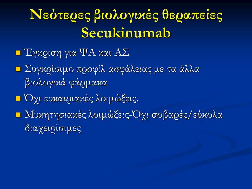 Νεότερες βιολογικές θεραπείες Secukinumab