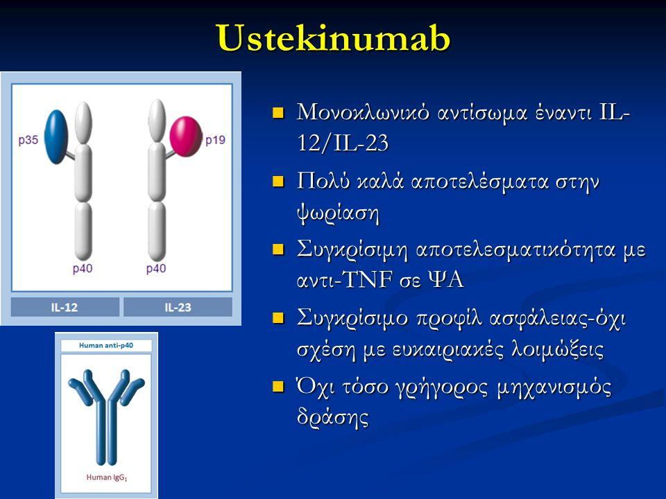Ustekinumab Μονοκλωνικό αντίσωμα έναντι IL-12/IL-23