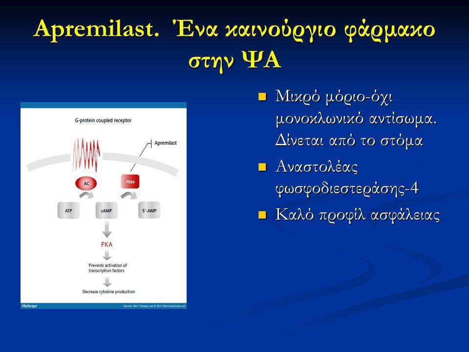 Apremilast. Ένα καινούργιο φάρμακο στην ΨΑ