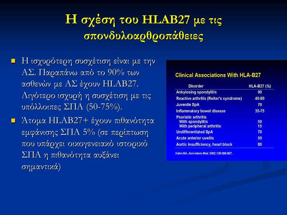 Η σχέση του HLAB27 με τις σπονδυλοαρθροπάθειες
