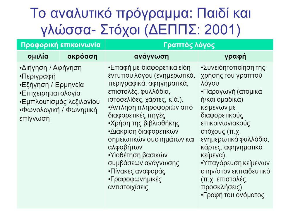 Το αναλυτικό πρόγραμμα: Παιδί και γλώσσα- Στόχοι (ΔΕΠΠΣ: 2001)
