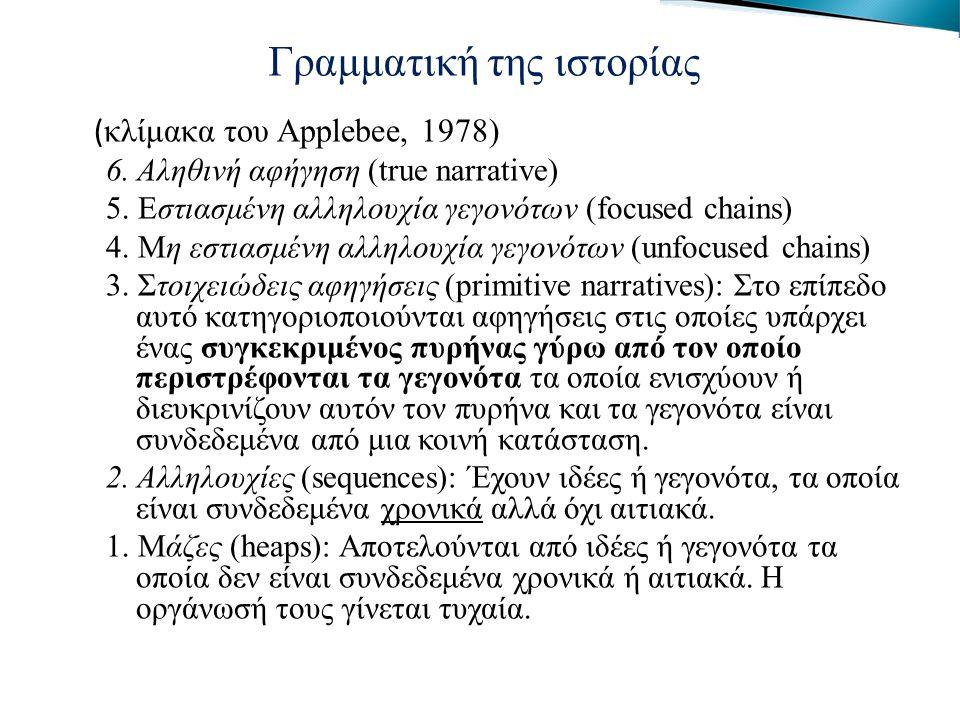 Γραμματική της ιστορίας