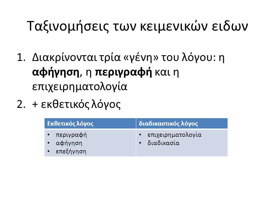 Ταξινομήσεις των κειμενικών ειδων