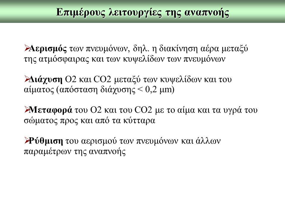 Επιμέρους λειτουργίες της αναπνοής