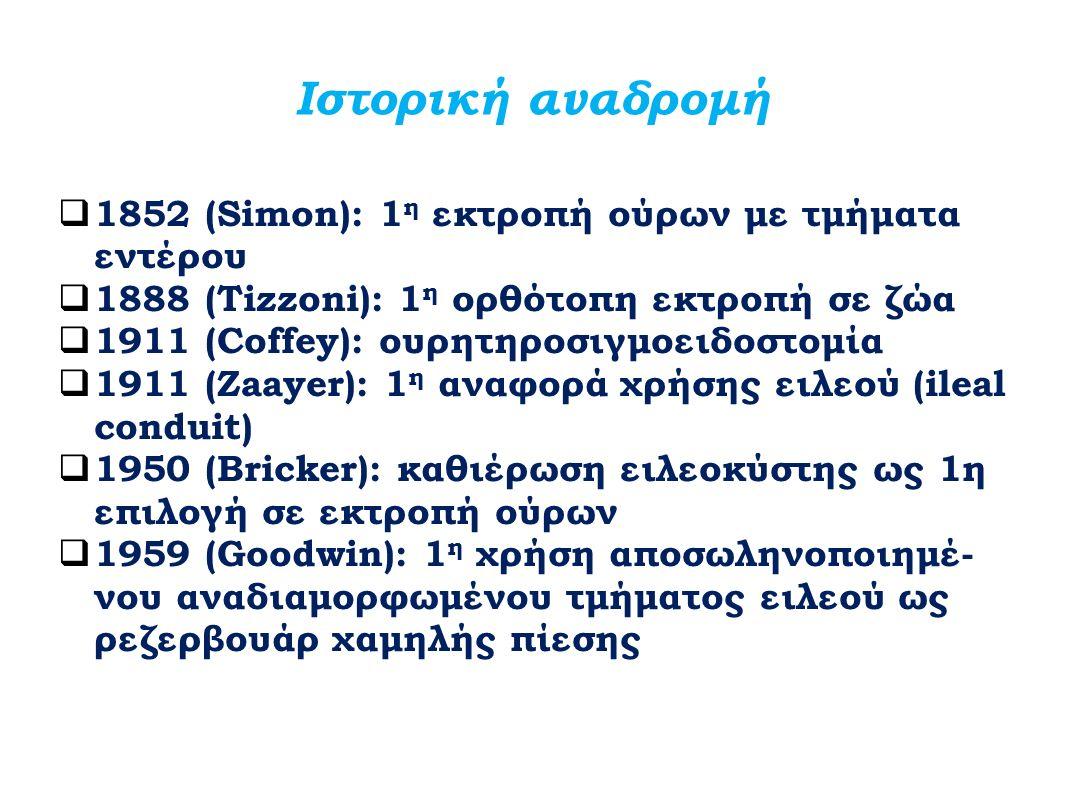 Ιστορική αναδρομή 1852 (Simon): 1η εκτροπή ούρων με τμήματα εντέρου