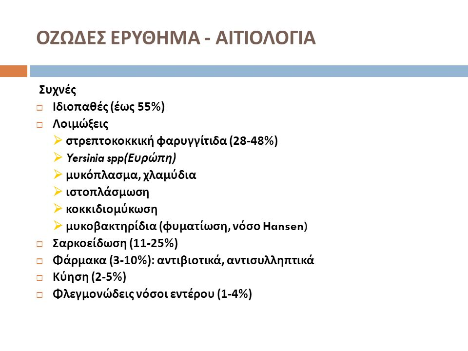 ΟΖΩΔΕΣ ΕΡΥΘΗΜΑ - ΑΙΤΙΟΛΟΓΙΑ