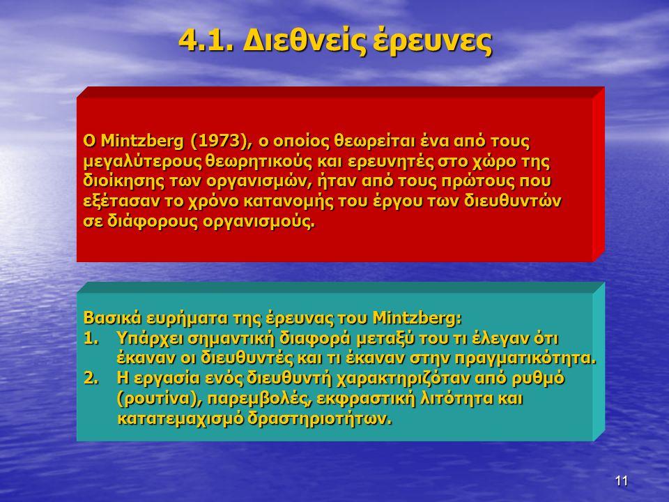 4.1. Διεθνείς έρευνες Ο Mintzberg (1973), ο οποίος θεωρείται ένα από τους. μεγαλύτερους θεωρητικούς και ερευνητές στο χώρο της.