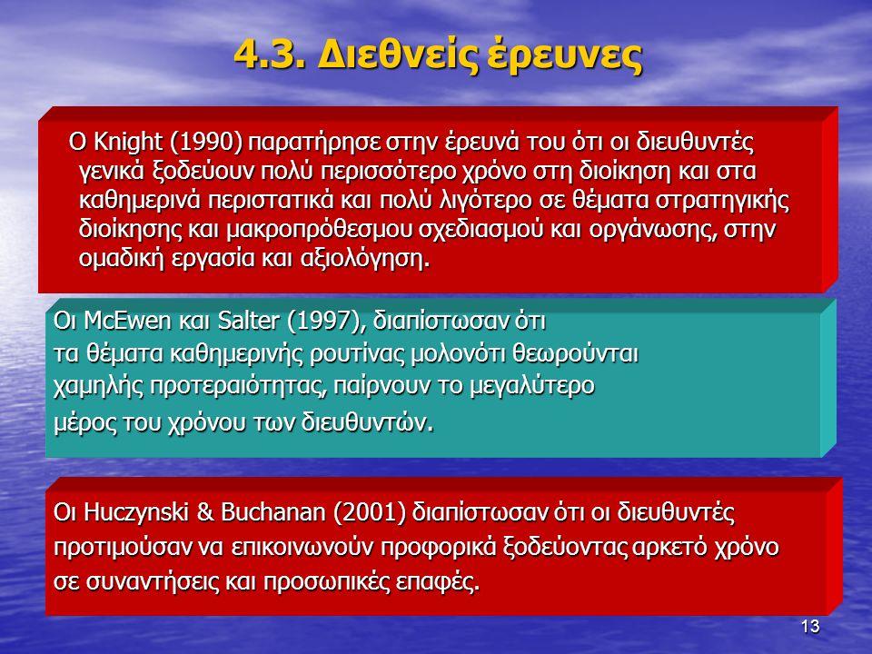 4.3. Διεθνείς έρευνες