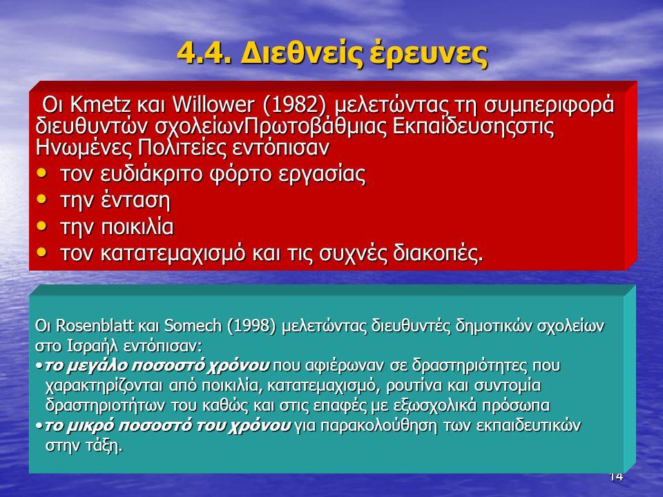 4.4. Διεθνείς έρευνες Οι Kmetz και Willower (1982) μελετώντας τη συμπεριφορά. διευθυντών σχολείωνΠρωτοβάθμιας Εκπαίδευσηςστις.