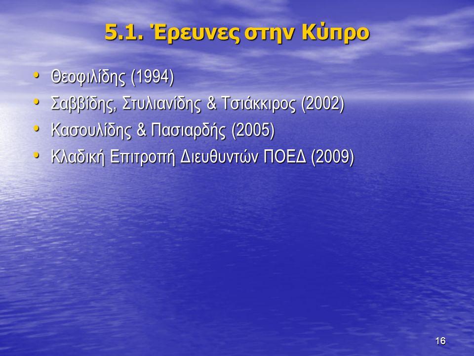 5.1. Έρευνες στην Κύπρο Θεοφιλίδης (1994)