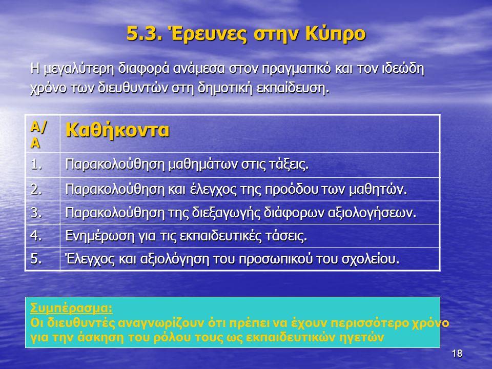 5.3. Έρευνες στην Κύπρο Καθήκοντα