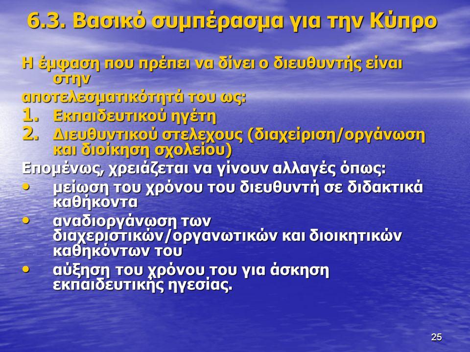 6.3. Βασικό συμπέρασμα για την Κύπρο