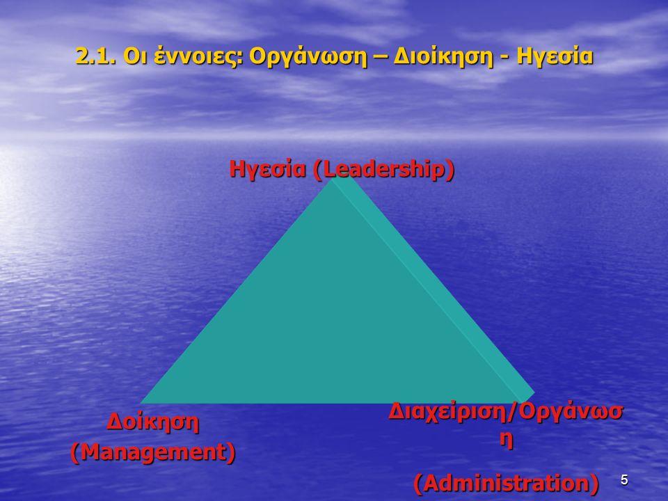 2.1. Οι έννοιες: Οργάνωση – Διοίκηση - Ηγεσία