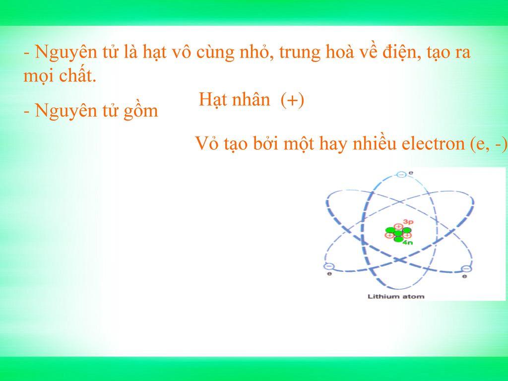 - Nguyên tử là hạt vô cùng nhỏ, trung hoà về điện, tạo ra mọi chất.