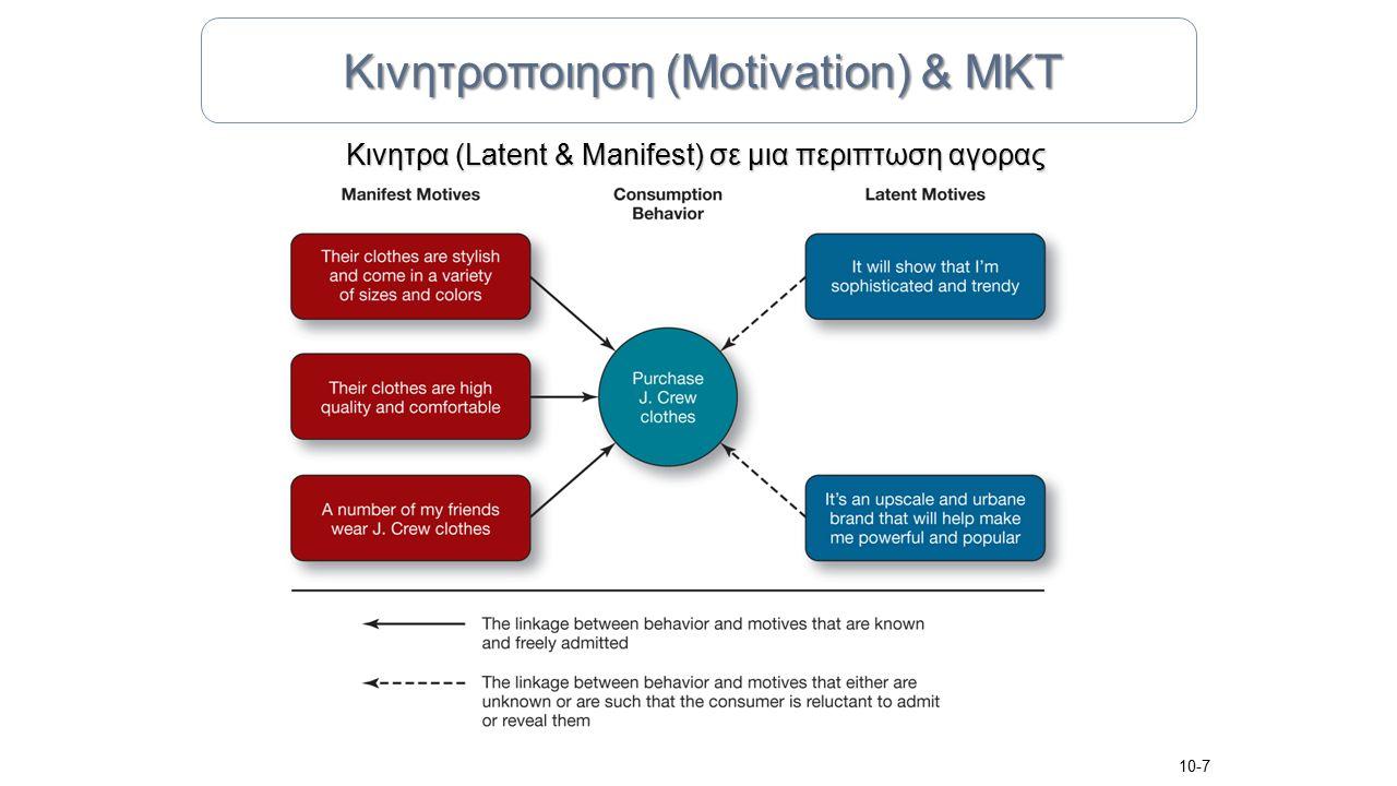 Κινητροποιηση (Motivation) & ΜΚΤ