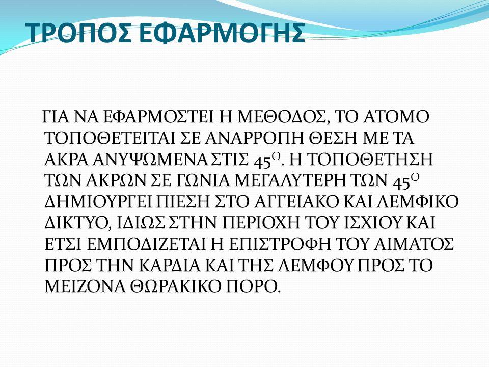 ΤΡΟΠΟΣ ΕΦΑΡΜΟΓΗΣ