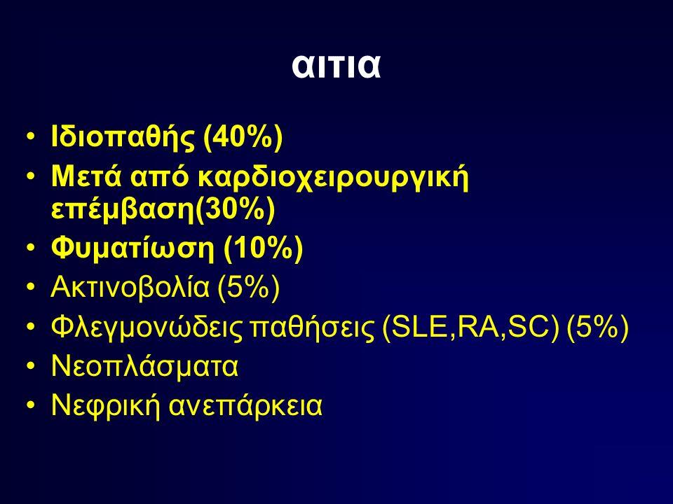 αιτια Ιδιοπαθής (40%) Μετά από καρδιοχειρουργική επέμβαση(30%)