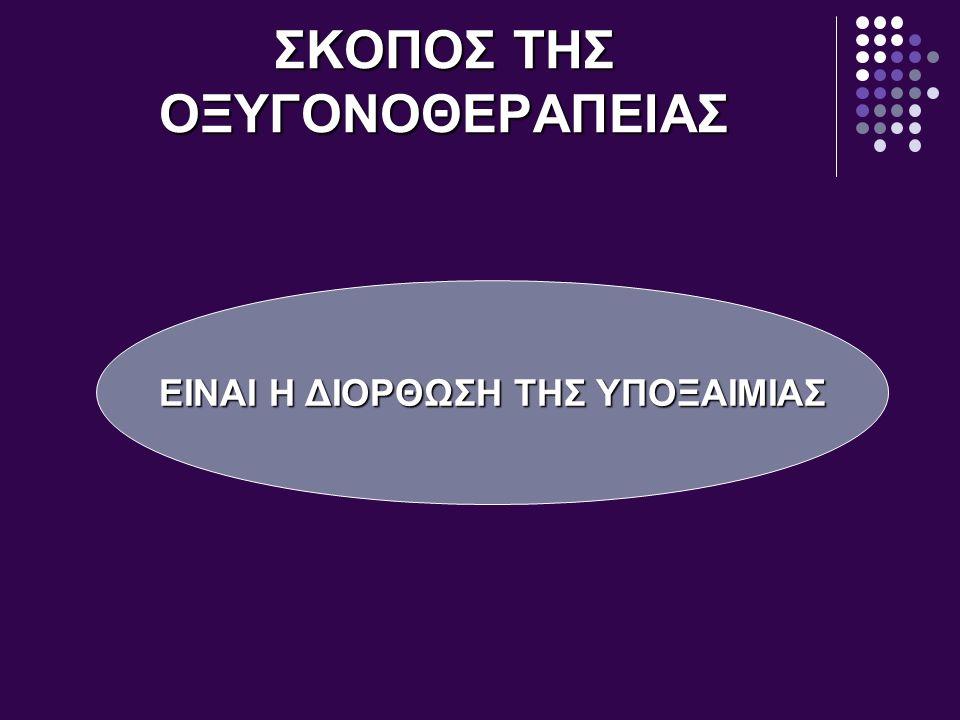 ΣΚΟΠΟΣ ΤΗΣ ΟΞΥΓΟΝΟΘΕΡΑΠΕΙΑΣ