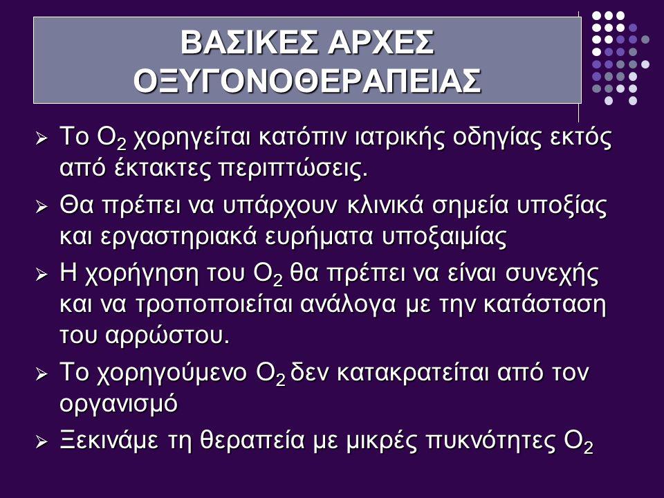 ΒΑΣΙΚΕΣ ΑΡΧΕΣ ΟΞΥΓΟΝΟΘΕΡΑΠΕΙΑΣ