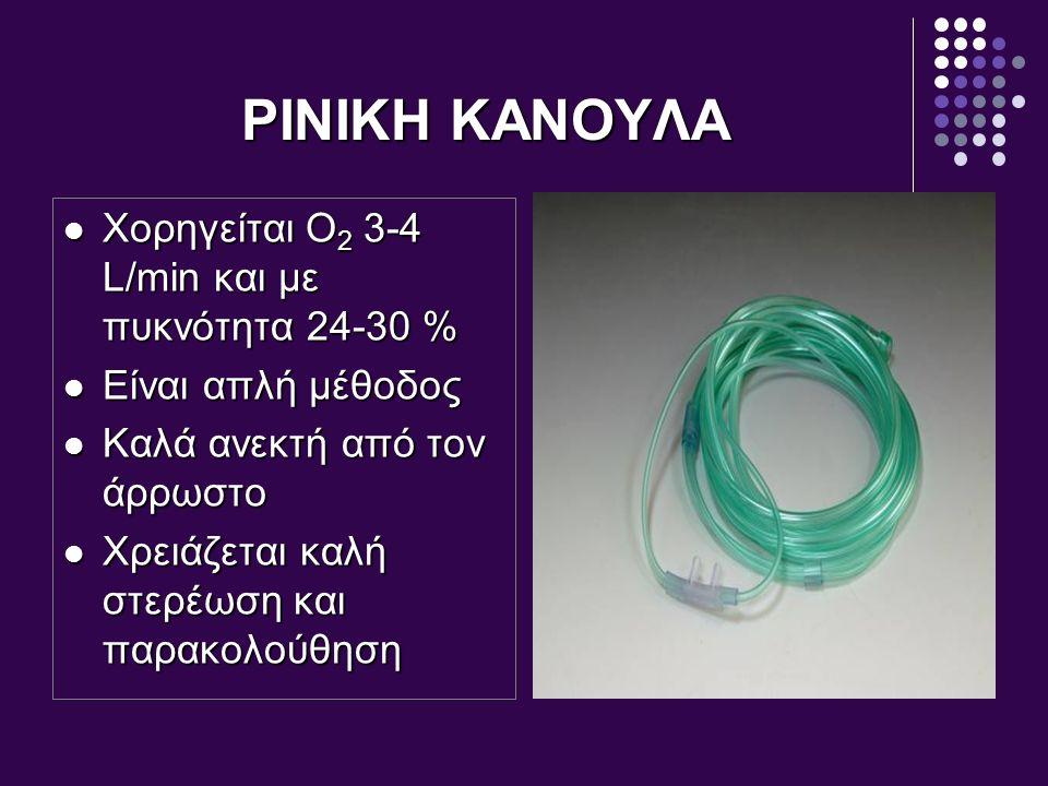 ΡΙΝΙΚΗ ΚΑΝΟΥΛΑ Χορηγείται Ο2 3-4 L/min και με πυκνότητα 24-30 %