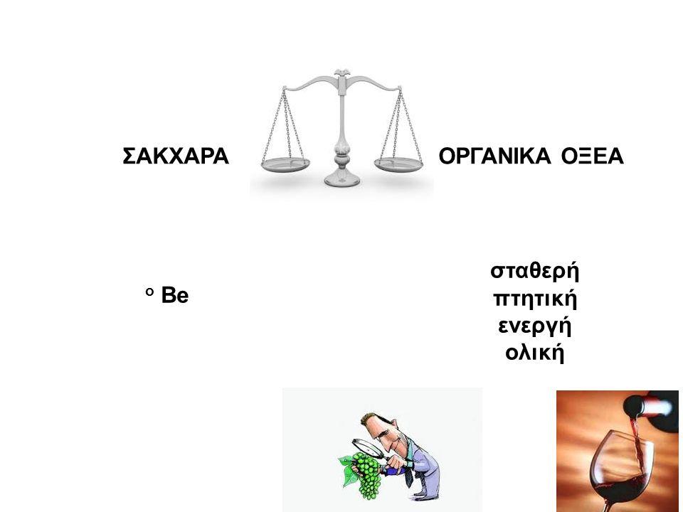 ΣΑΚΧΑΡΑ ΟΡΓΑΝΙΚΑ ΟΞΕΑ ο Βe σταθερή πτητική ενεργή ολική