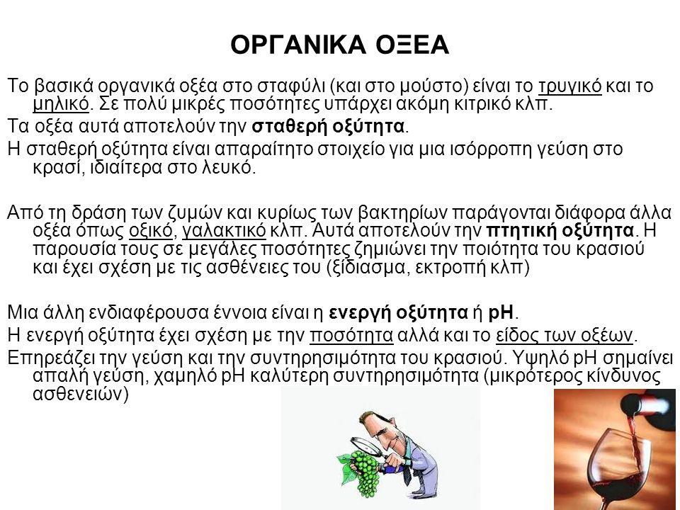 ΟΡΓΑΝΙΚΑ ΟΞΕΑ
