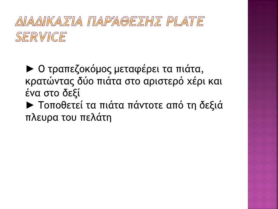Διαδικασία Παράθεσης Plate Service