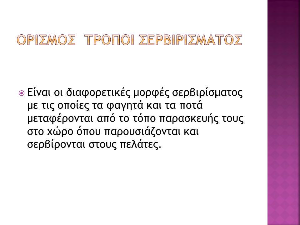 ΟΡΙΣΜΟΣ ΤΡΟΠΟΙ ΣΕΡΒΙΡΙΣΜΑΤΟΣ