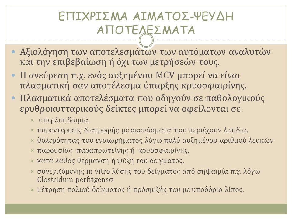 ΕΠΙΧΡΙΣΜΑ ΑΙΜΑΤΟΣ-ΨΕΥΔΗ ΑΠΟΤΕΛΕΣΜΑΤΑ