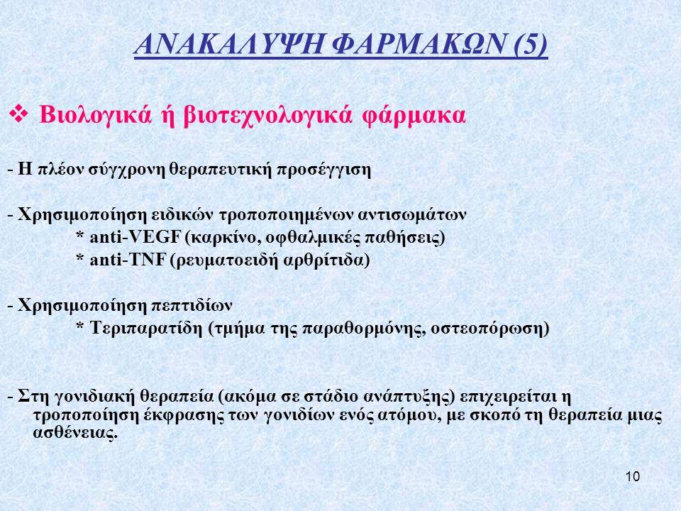 ΑΝΑΚΑΛΥΨΗ ΦΑΡΜΑΚΩΝ (5) Βιολογικά ή βιοτεχνολογικά φάρμακα