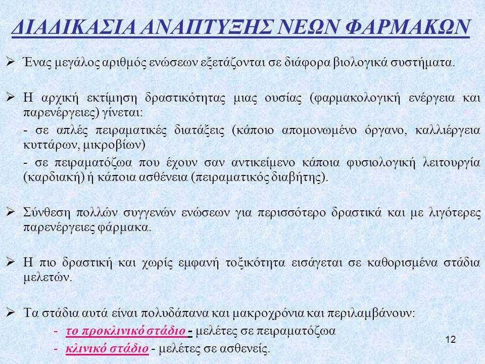 ΔΙΑΔΙΚΑΣΙΑ ΑΝΑΠΤΥΞΗΣ ΝΕΩΝ ΦΑΡΜΑΚΩΝ