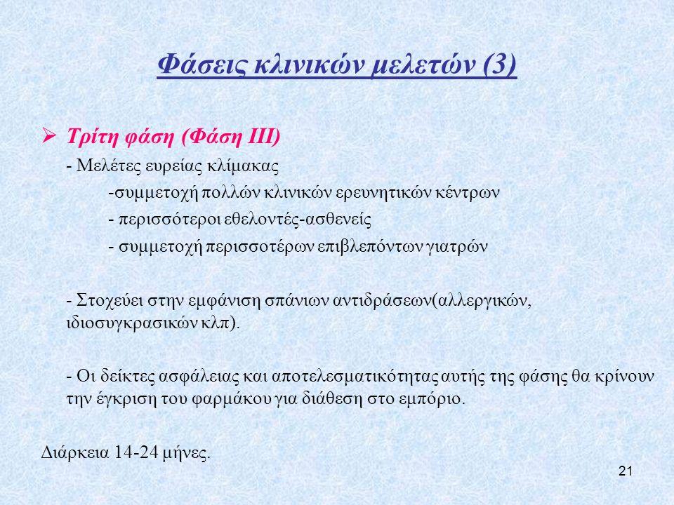 Φάσεις κλινικών μελετών (3)
