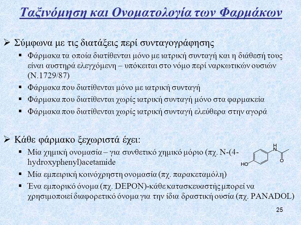 Ταξινόμηση και Ονοματολογία των Φαρμάκων