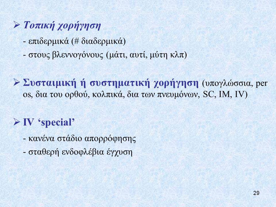 - επιδερμικά (# διαδερμικά)