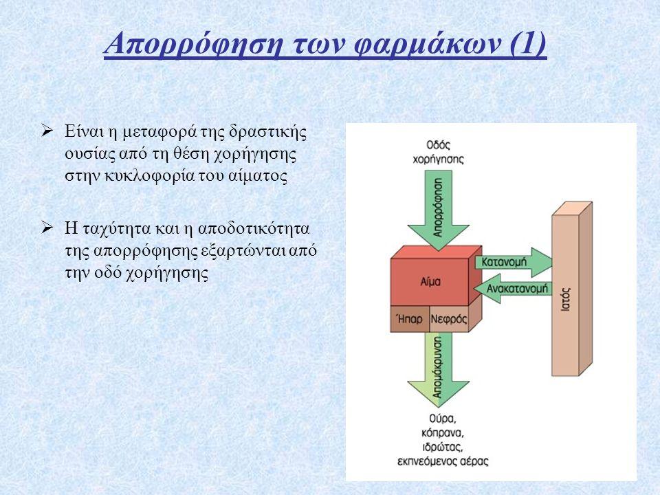 Απορρόφηση των φαρμάκων (1)