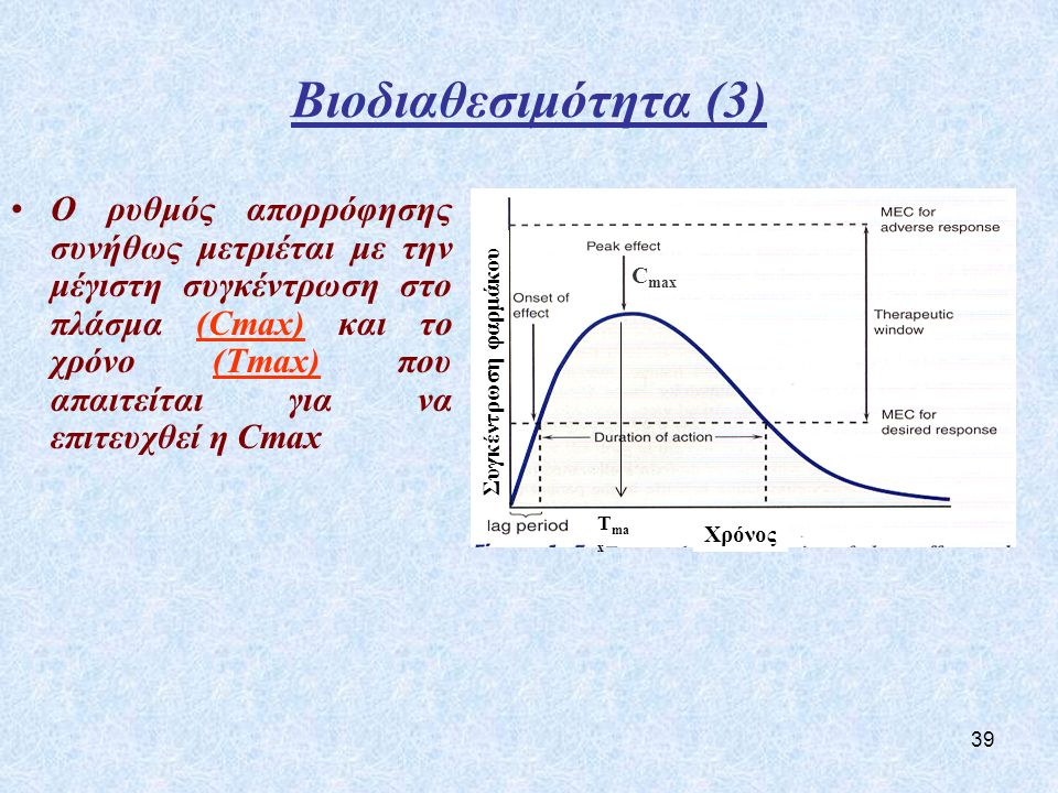 Βιοδιαθεσιμότητα (3)