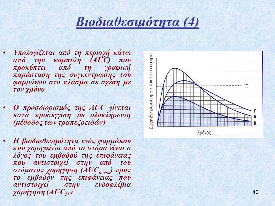 Βιοδιαθεσιμότητα (4)