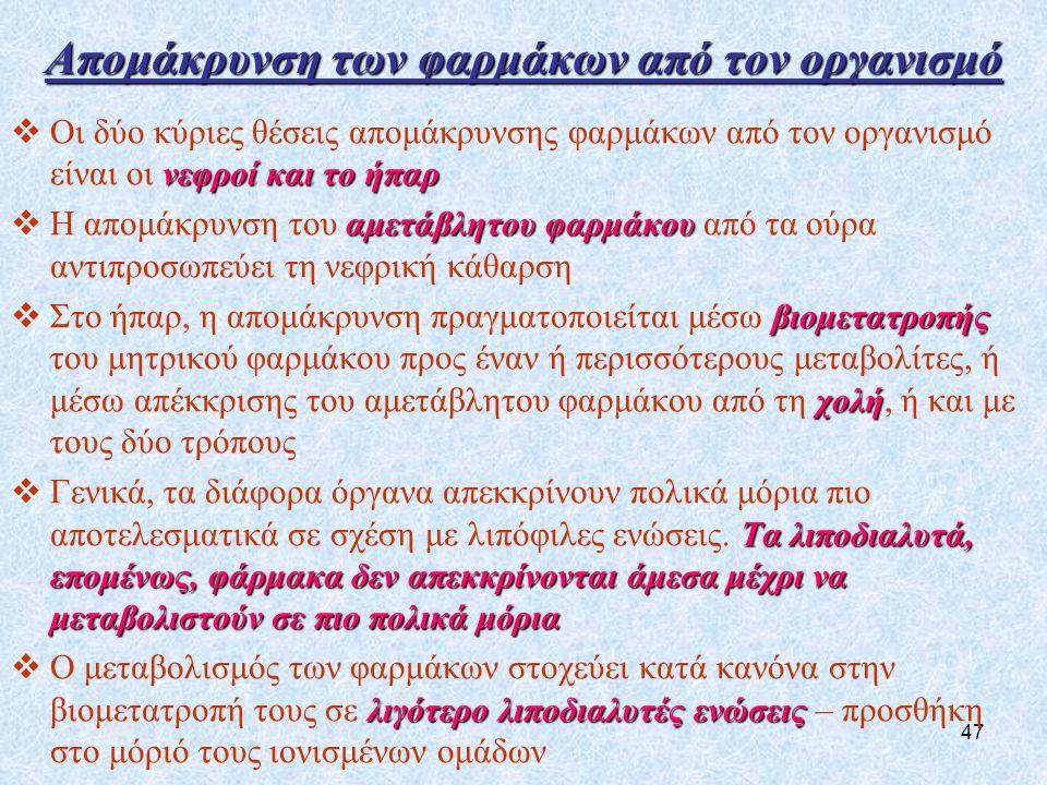 Απομάκρυνση των φαρμάκων από τον οργανισμό