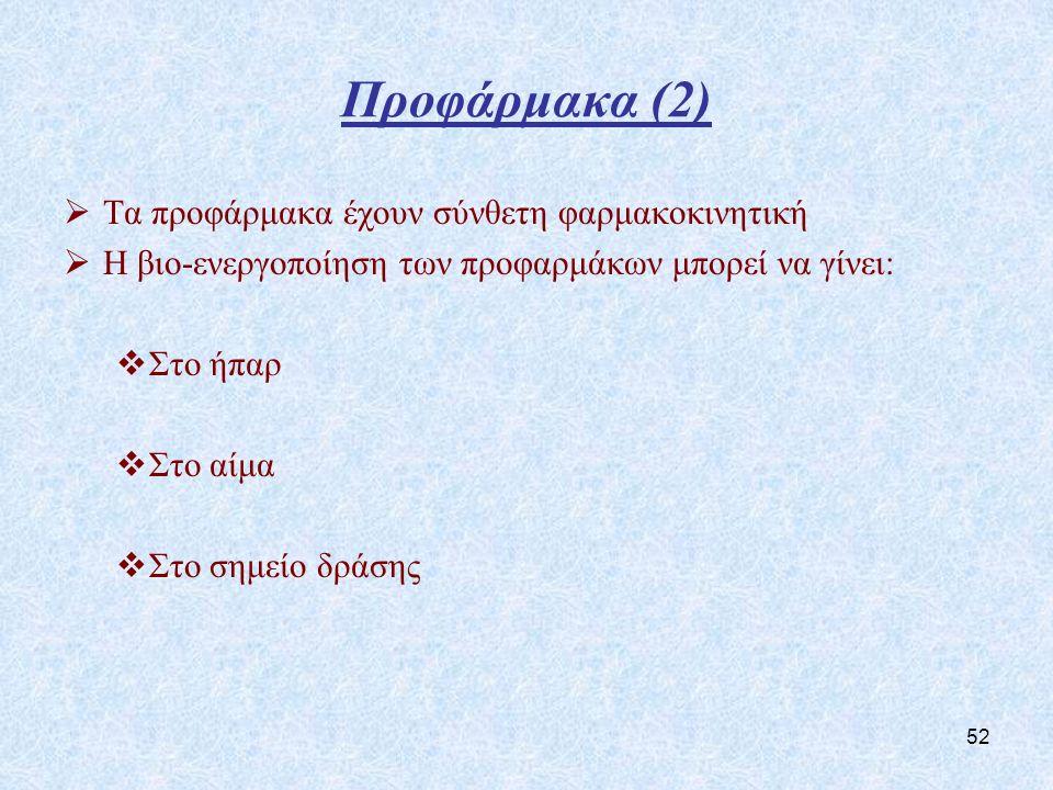Προφάρμακα (2) Τα προφάρμακα έχουν σύνθετη φαρμακοκινητική