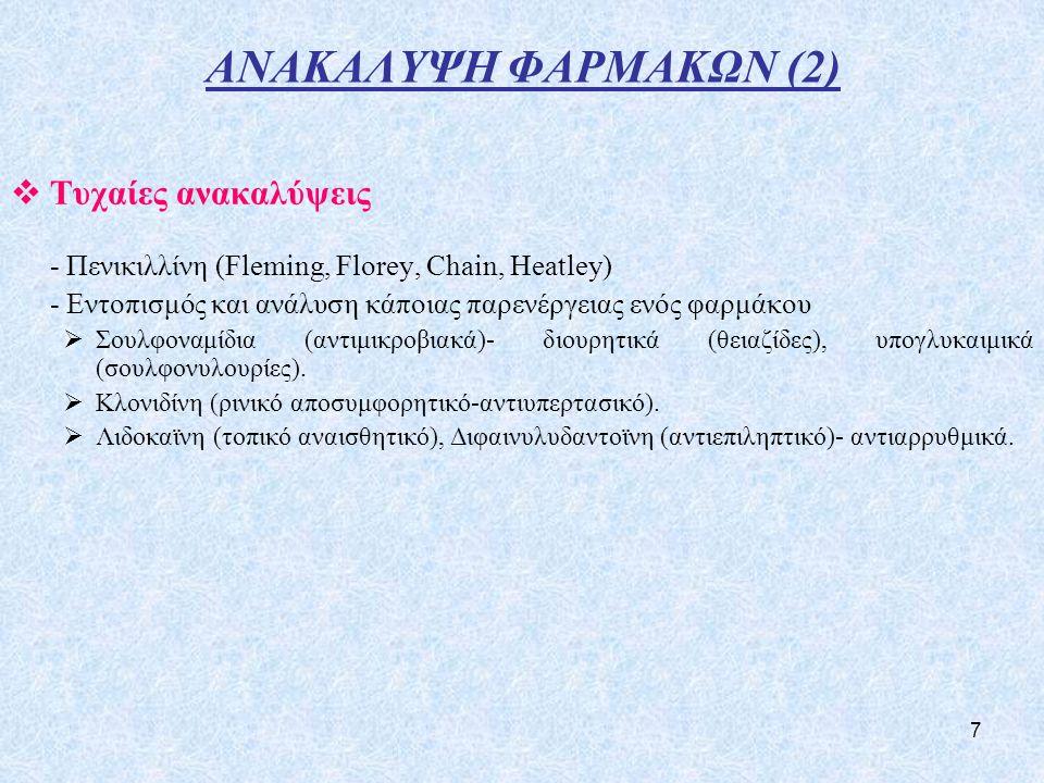 ΑΝΑΚΑΛΥΨΗ ΦΑΡΜΑΚΩΝ (2) Τυχαίες ανακαλύψεις