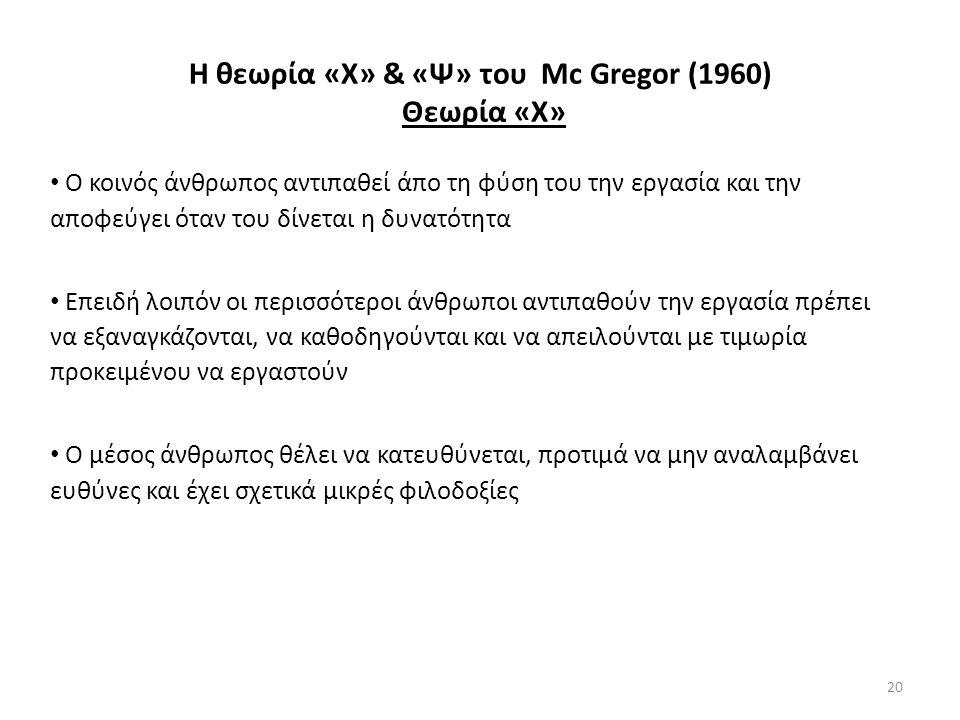 Η θεωρία «Χ» & «Ψ» του Μc Gregor (1960) Θεωρία «Χ»