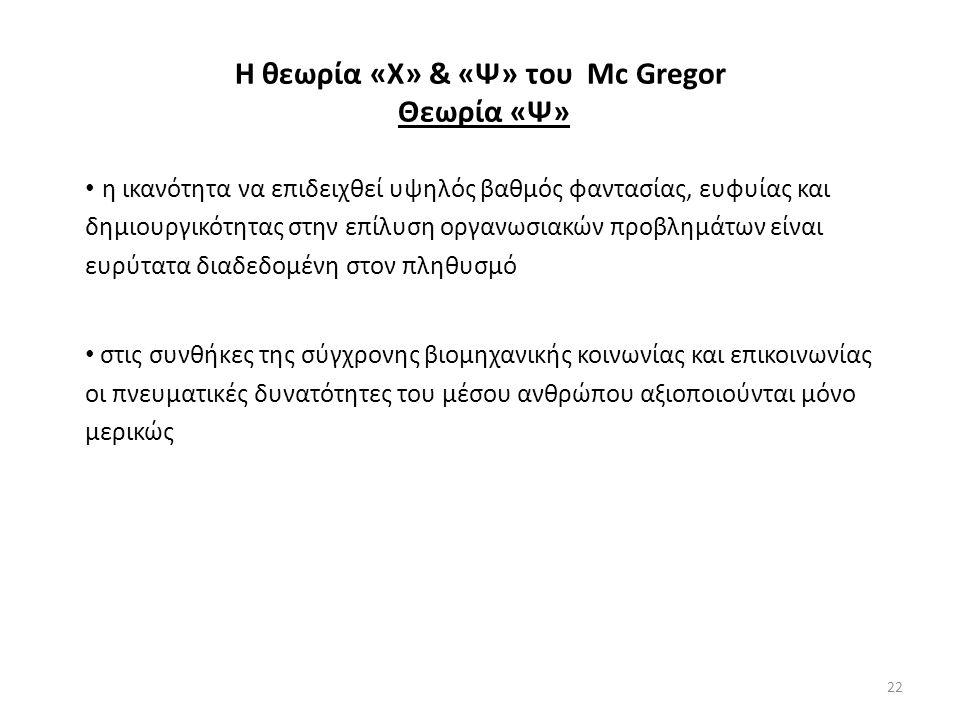 Η θεωρία «Χ» & «Ψ» του Μc Gregor Θεωρία «Ψ»