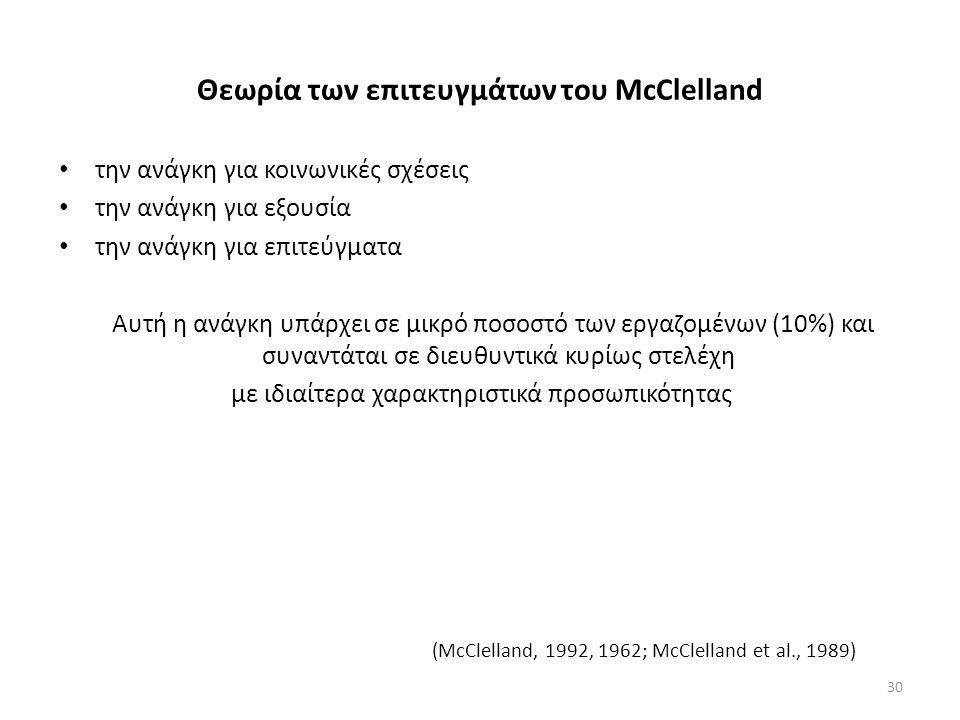 Θεωρία των επιτευγμάτων του McClelland