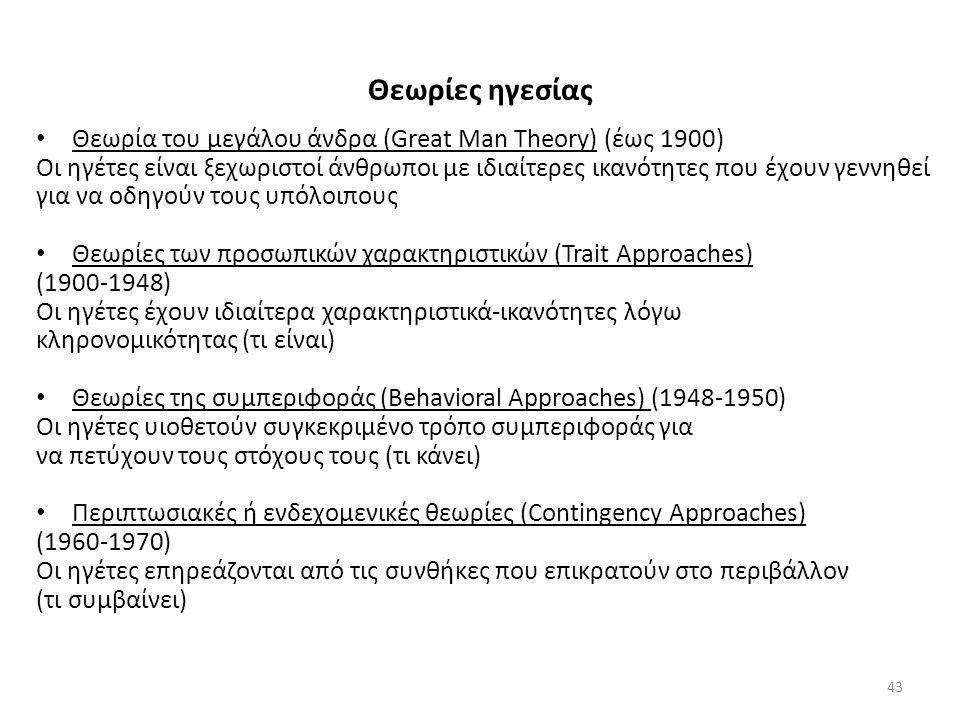 Θεωρίες ηγεσίας Θεωρία του μεγάλου άνδρα (Great Man Theory) (έως 1900)